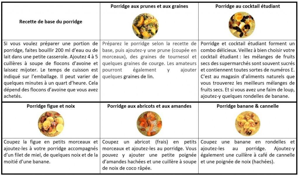 http://www.lexcellence.alsace/wp-content/uploads/2018/10/201810_Porridge-dans-tout-ses-etats-1024x603.jpg